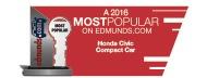 edmunds2016mostpopularhondacivic190x190