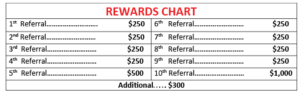 Friends and family rewards chart